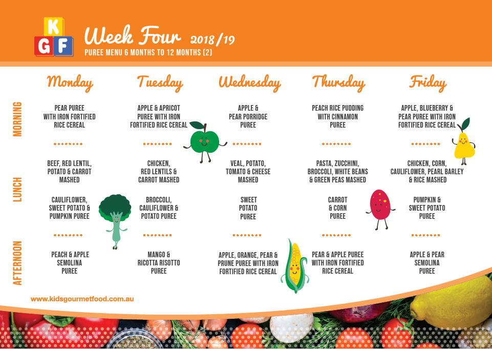 Puree Menu week 4