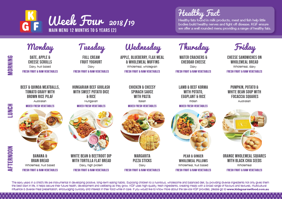 week 4 menu